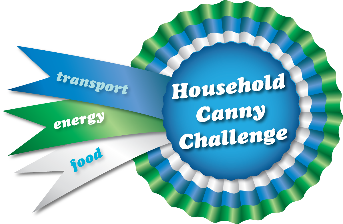 Household Canny