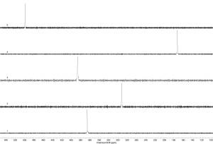 Sn_NMR_Shifts